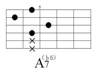 A7♭5.JPG