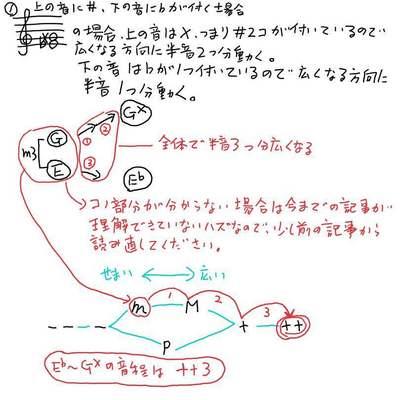 E♭〜G##の音程.jpg