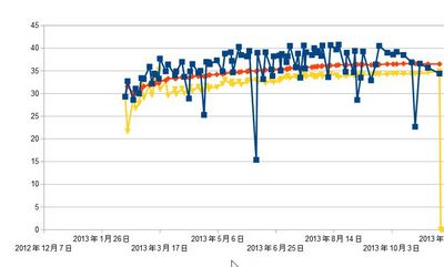2013_11グラフ.jpg