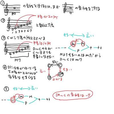 D#〜Cの音程.jpg