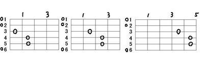 誰でも出来るスパニッシュギターもどき.JPG