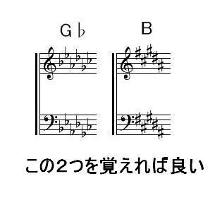 調号02.JPG
